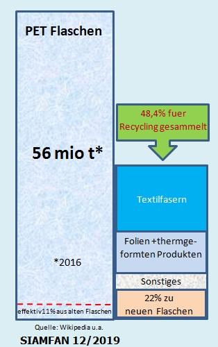 Name:  Tatsaechlich recycelt.jpg Hits: 30 Größe:  49,9 KB